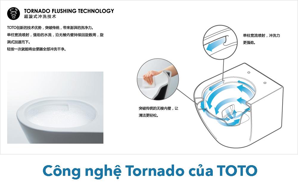 Công Nghệ Xả Nước Tornado 2 Copy