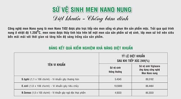 Cong Nghe Men Nano Khang Khuan